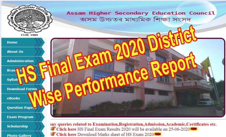 HS Final Exam 2020 District Wise Performance Report